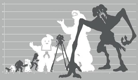 small_Movie monster size comparison