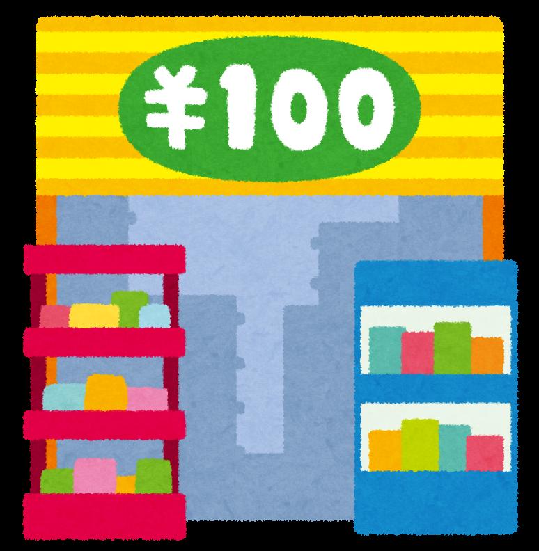 【百均】100円ショップの物で秀逸な物で打線組んだ!